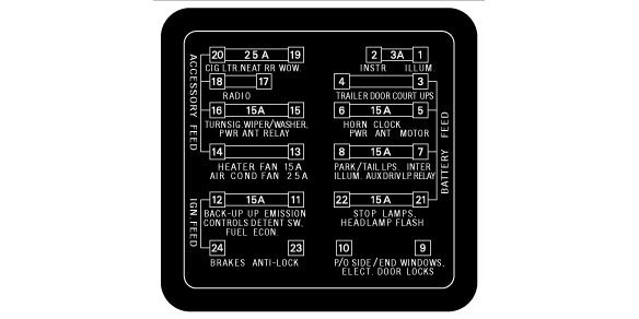 Holden Decal Fuse Cover Lid Hx Hz Wb  1 Of 3 Types